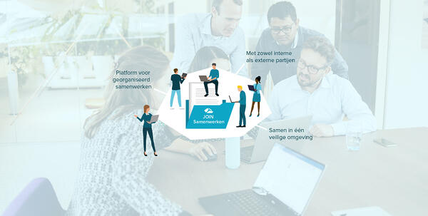 Infographic: Zo werkt onze nieuwe oplossing JOIN Samenwerken